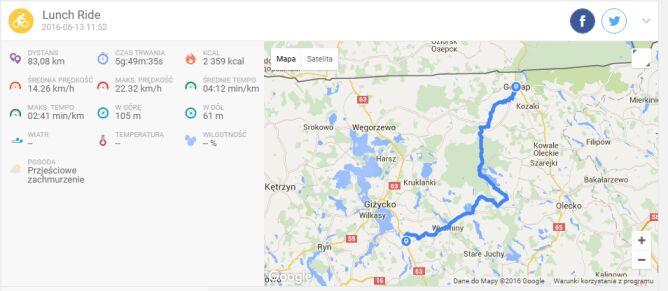 Trasa z Miłek do Gołdapi (endomondo)